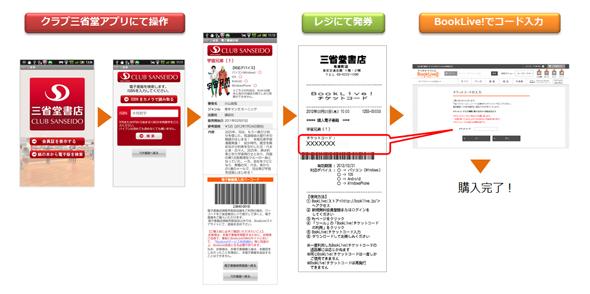 クラブ三省堂アプリを使った購入方法