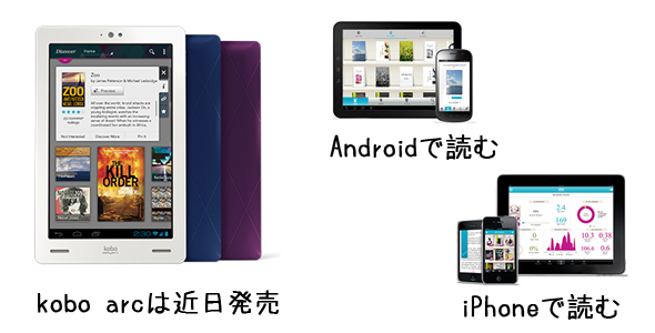 koboをiPad、Androidで読む