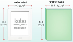 Kobo miniのサイズ