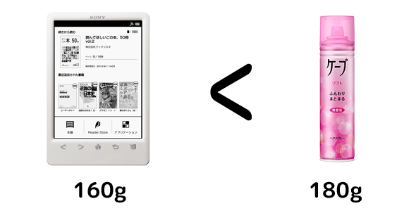 重さの比較