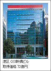 ジャパン・オフィス投資法人の投資証券一覧