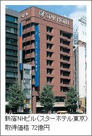 日本ホテルファンド投資法人の投資証券一覧