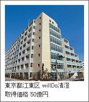 日本賃貸住宅投資法人の投資証券一覧