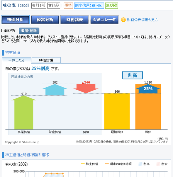 財務分析ツール2