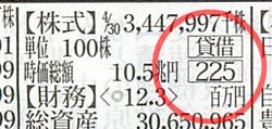 日経225採用銘柄