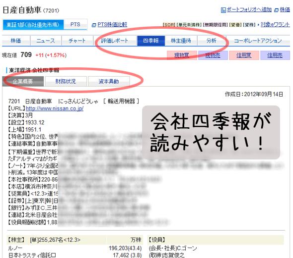 Web版会社四季報