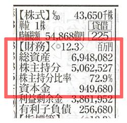 会社四季報の【財務】