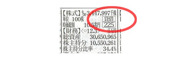 発行済株式数